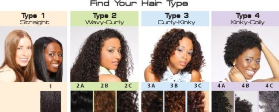Natural Hair Type According To Your Hair Curl Pattern Best Curl Pattern Types